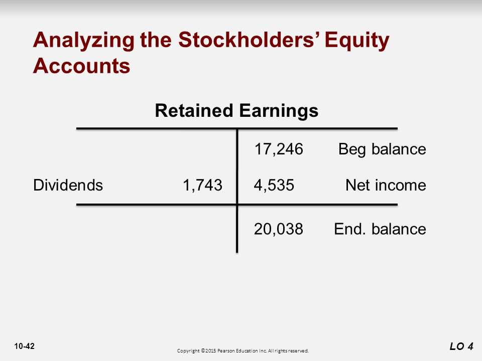 10-42 LO 4 Retained Earnings Dividends1,7434,535Net income Analyzing the Stockholders' Equity Accounts 17,246Beg balance 20,038End.