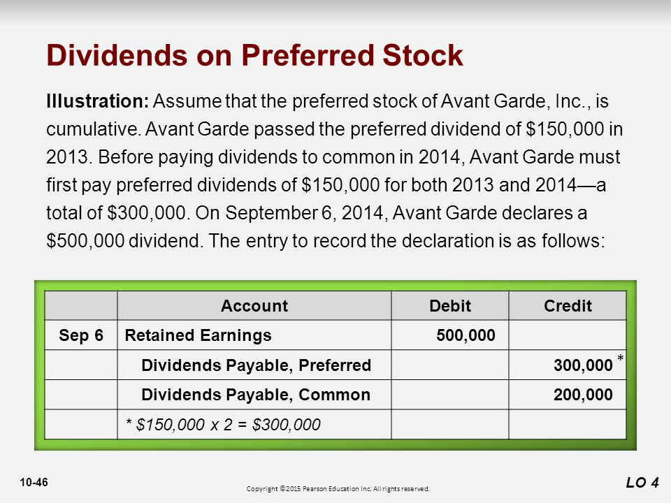 10-46 LO 4 Dividends on Preferred Stock Illustration: Assume that the preferred stock of Avant Garde, Inc., is cumulative.