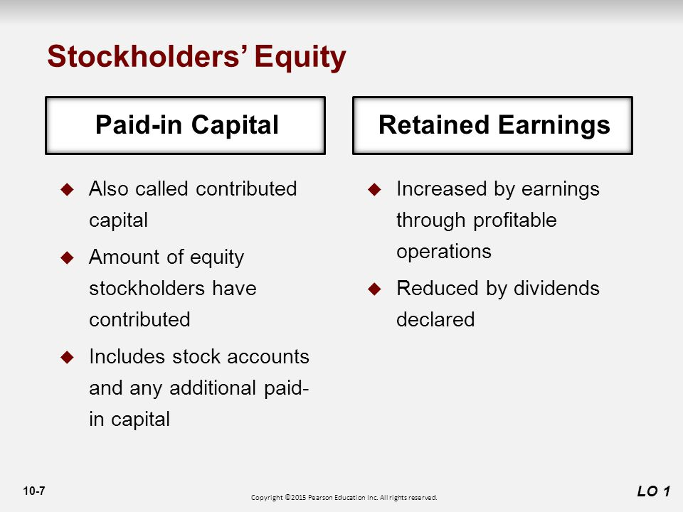 10-7 LO 1 Retained EarningsPaid-in Capital  Also called contributed capital  Amount of equity stockholders have contributed  Includes stock accounts and any additional paid- in capital  Increased by earnings through profitable operations  Reduced by dividends declared Stockholders' Equity Copyright ©2015 Pearson Education Inc.