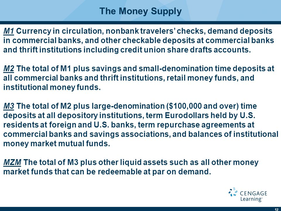 12 M1 Currency in circulation, nonbank travelers' checks, demand deposits in commercial banks, and other checkable deposits at commercial banks and thrift institutions including credit union share drafts accounts.