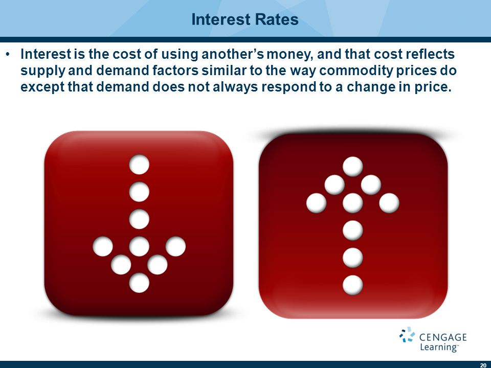 20 Interest Rates Interest is the cost of using another's money, and that cost reflects supply and demand factors similar to the way commodity prices do except that demand does not always respond to a change in price.