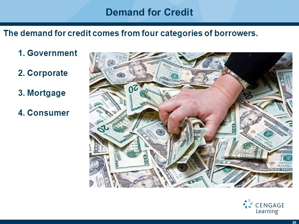 25 Demand for Credit The demand for credit comes from four categories of borrowers.