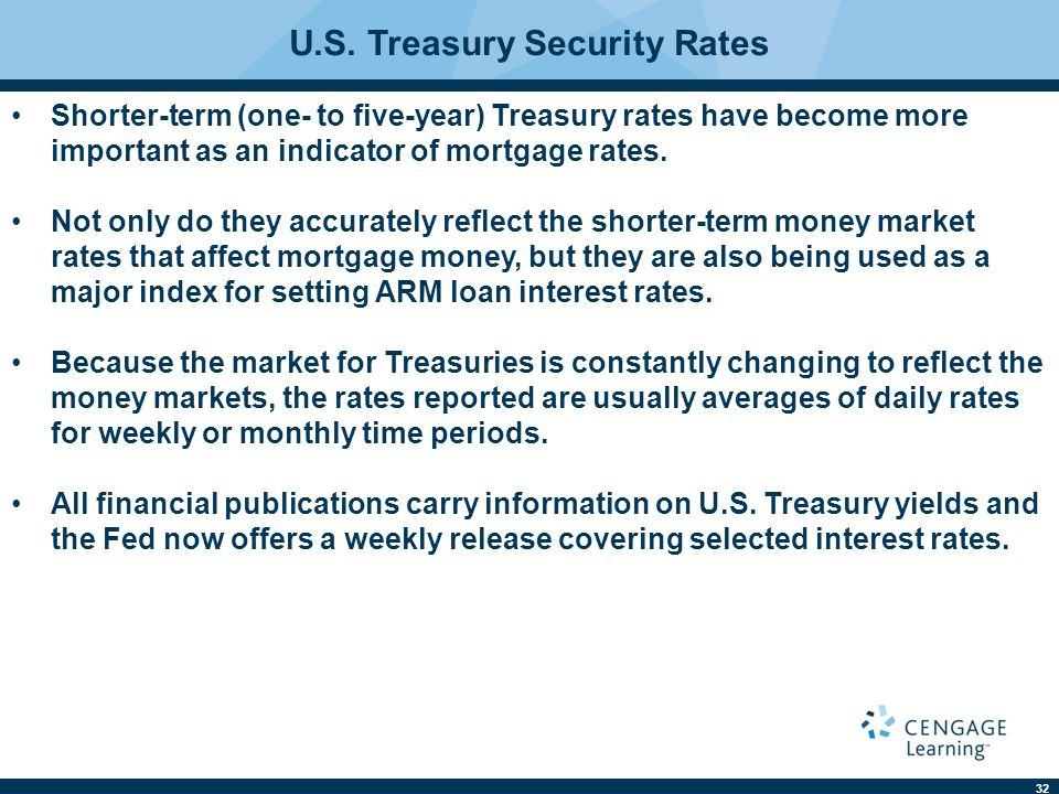 32 U.S. Treasury Security Rates Shorter-term (one- to five-year) Treasury rates have become more important as an indicator of mortgage rates. Not only