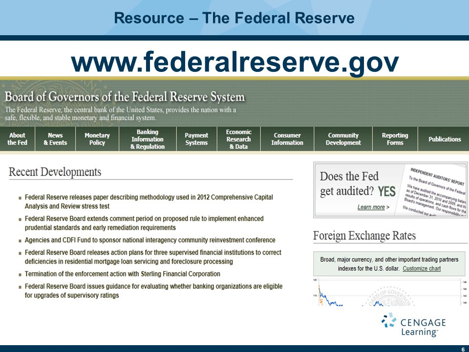 6 Resource – The Federal Reserve www.federalreserve.gov