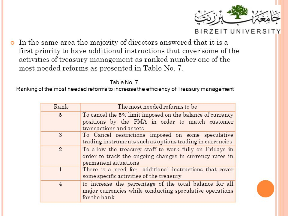 In the same area the majority of directors answered that it is a first priority to have additional instructions that cover some of the activities of treasury management as ranked number one of the most needed reforms as presented in Table No.