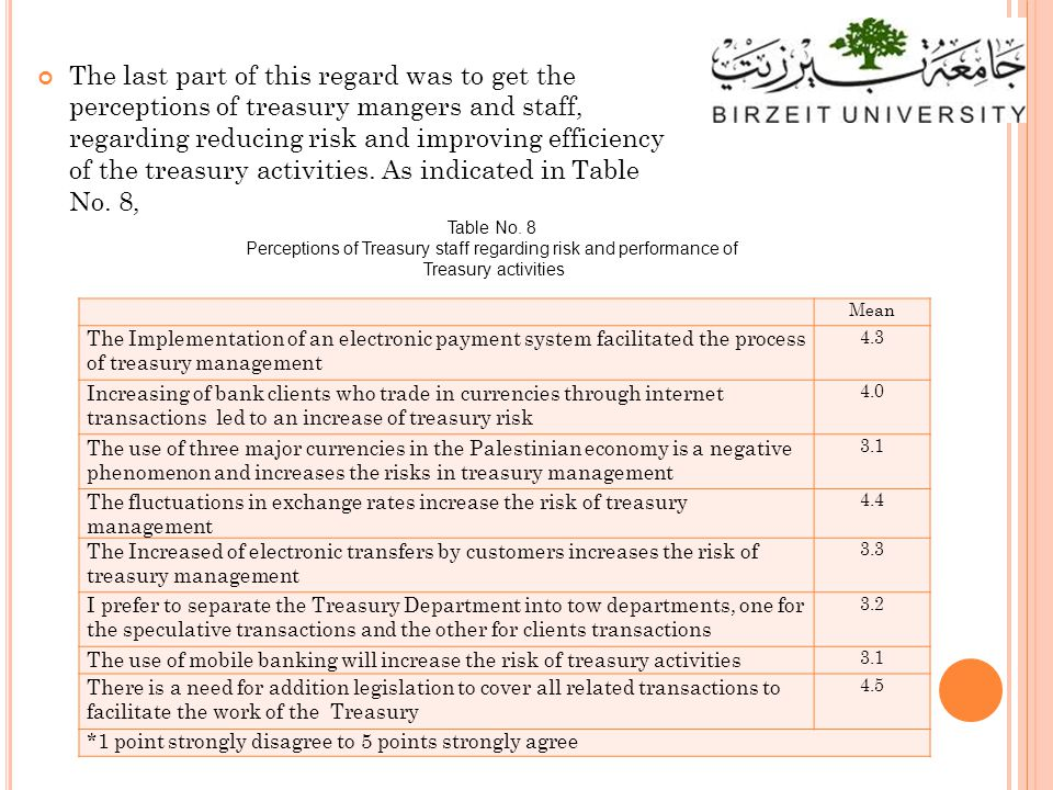The last part of this regard was to get the perceptions of treasury mangers and staff, regarding reducing risk and improving efficiency of the treasury activities.