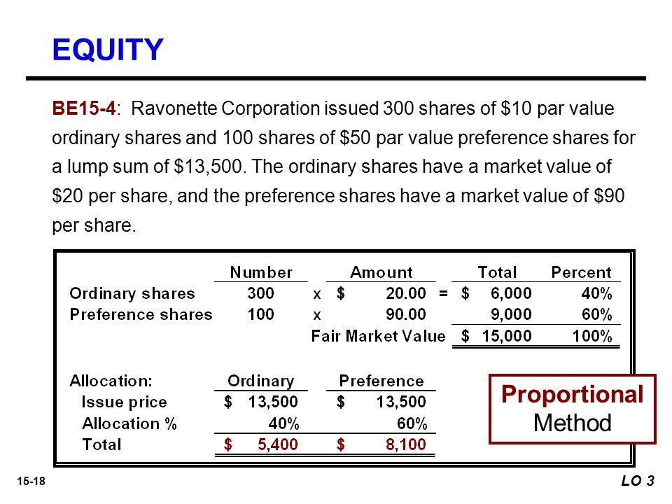 15-18 Proportional Method BE15-4: Ravonette Corporation issued 300 shares of $10 par value ordinary shares and 100 shares of $50 par value preference