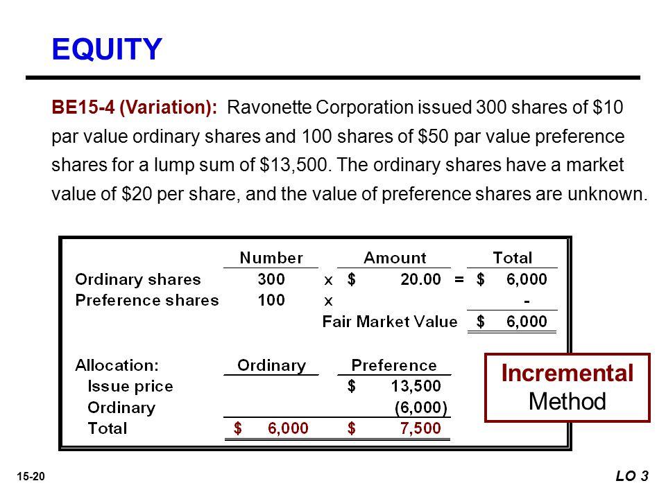15-20 BE15-4 (Variation): Ravonette Corporation issued 300 shares of $10 par value ordinary shares and 100 shares of $50 par value preference shares f