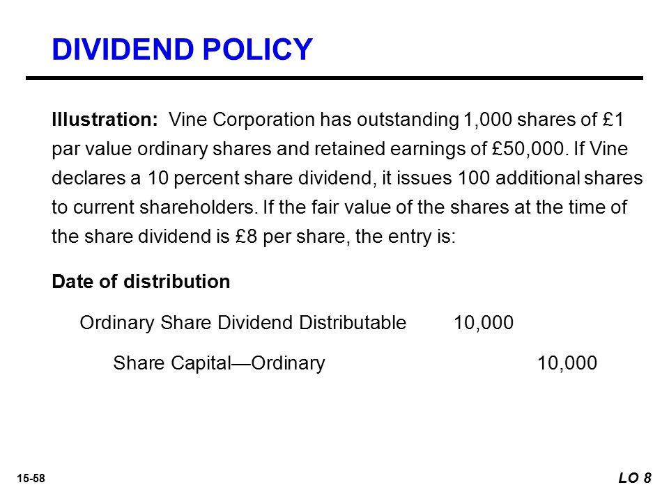 15-58 Date of distribution Ordinary Share Dividend Distributable10,000 Share Capital—Ordinary 10,000 DIVIDEND POLICY LO 8 Illustration: Vine Corporati
