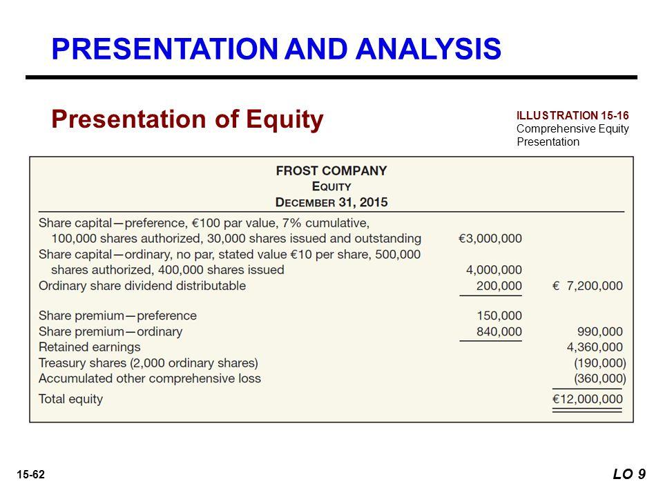 15-62 PRESENTATION AND ANALYSIS Presentation of Equity ILLUSTRATION 15-16 Comprehensive Equity Presentation LO 9