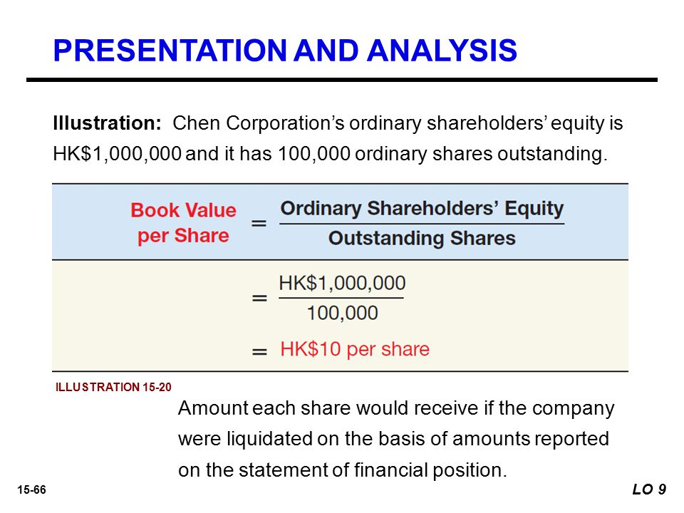 15-66 Illustration: Chen Corporation's ordinary shareholders' equity is HK$1,000,000 and it has 100,000 ordinary shares outstanding. ILLUSTRATION 15-2