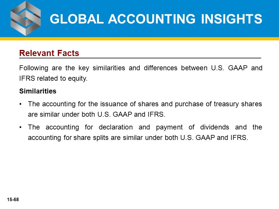 15-68 Relevant Facts Following are the key similarities and differences between U.S. GAAP and IFRS related to equity. Similarities The accounting for