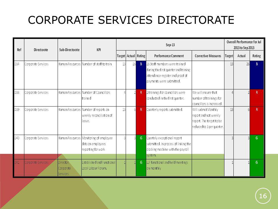 CORPORATE SERVICES DIRECTORATE 16