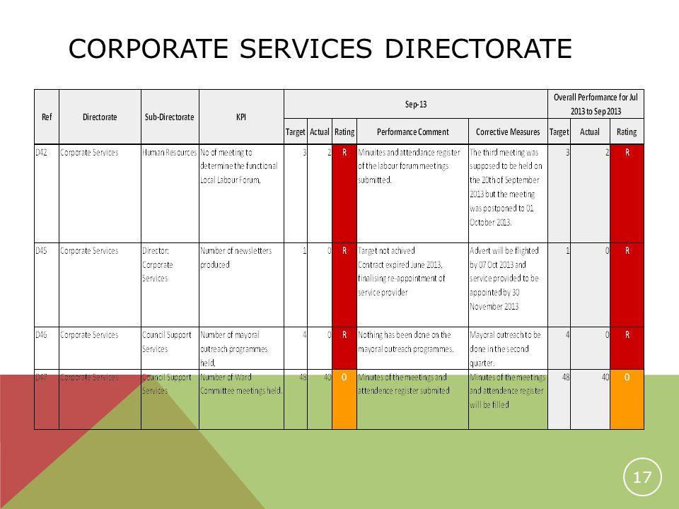 CORPORATE SERVICES DIRECTORATE 17