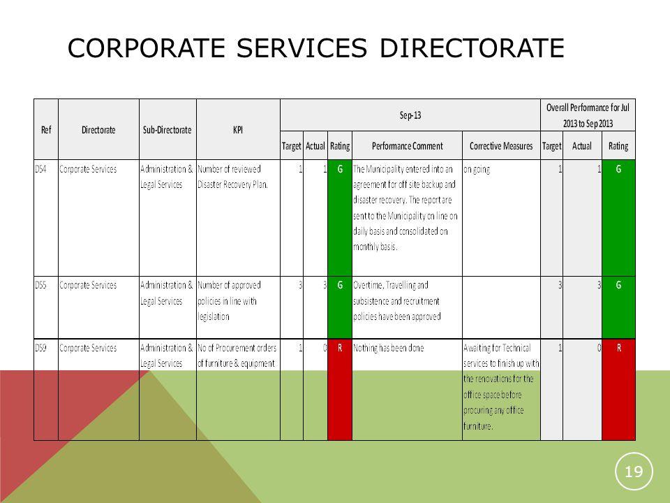 CORPORATE SERVICES DIRECTORATE 19