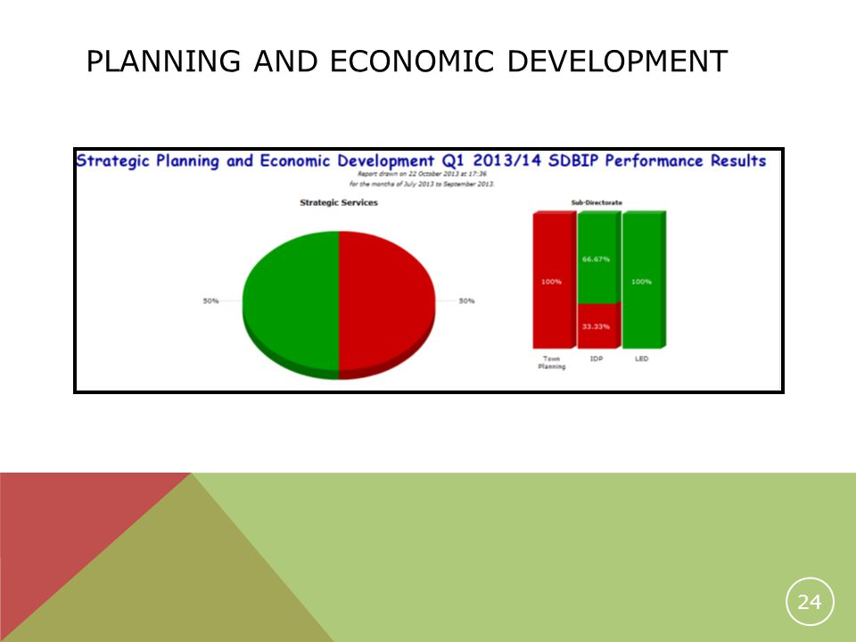 PLANNING AND ECONOMIC DEVELOPMENT 24