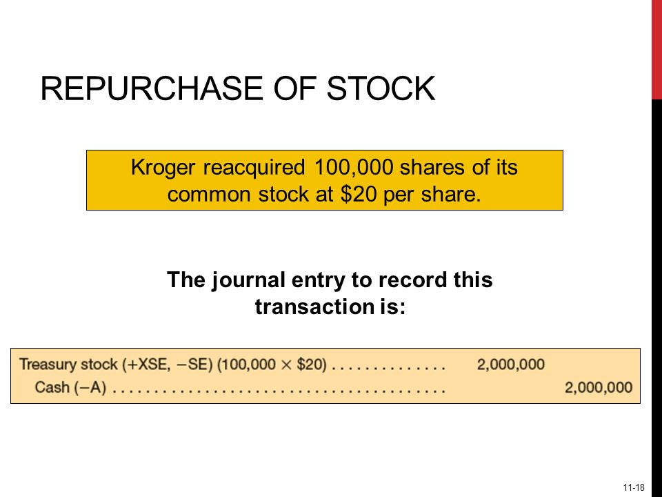 Kroger reacquired 100,000 shares of its common stock at $20 per share.