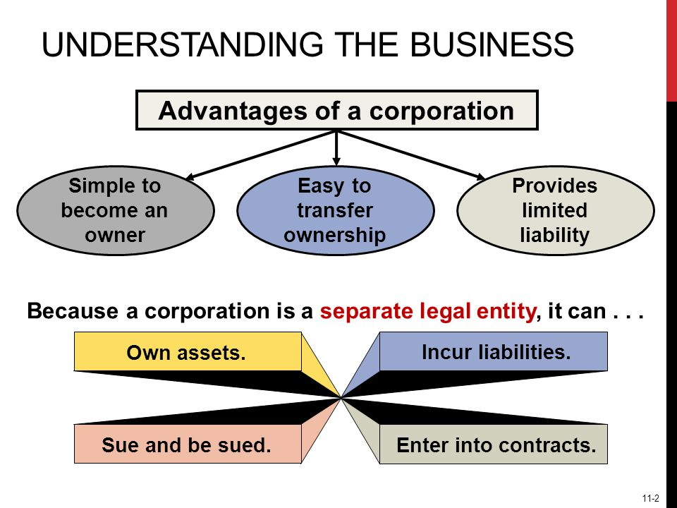 UNDERSTANDING THE BUSINESS Simple to become an owner Easy to transfer ownership Provides limited liability Advantages of a corporation Because a corporation is a separate legal entity, it can...