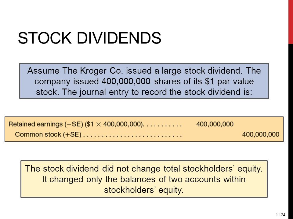 STOCK DIVIDENDS The stock dividend did not change total stockholders' equity.