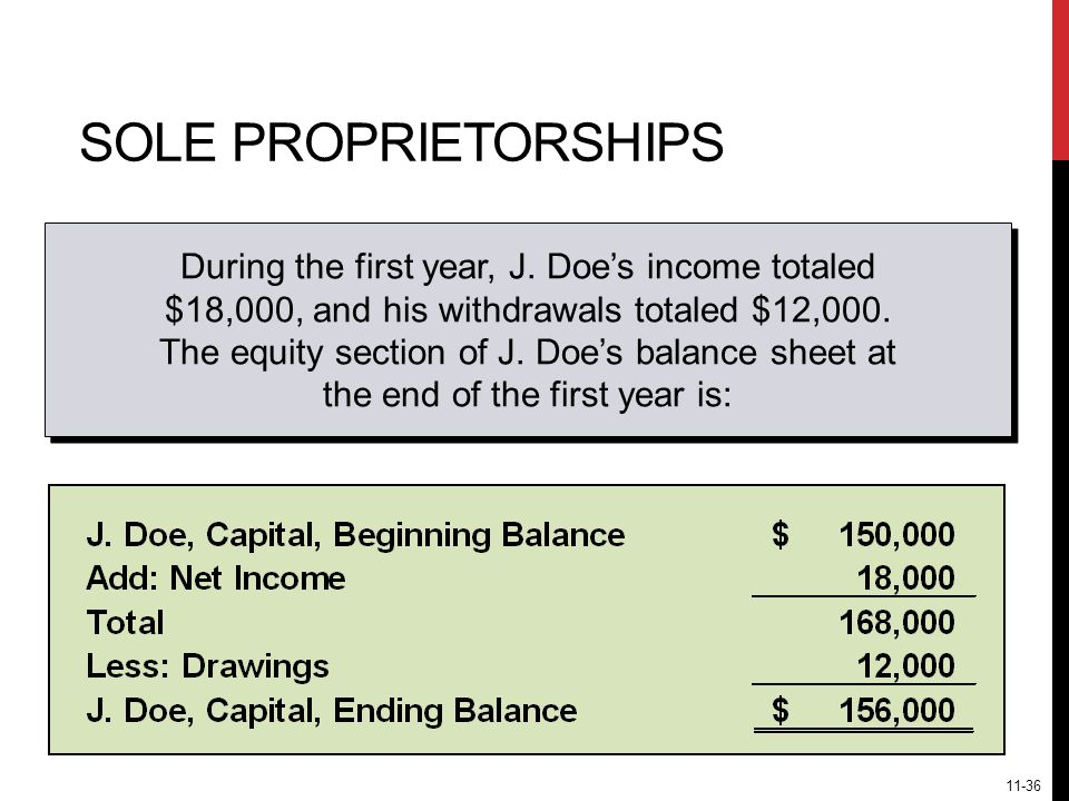 SOLE PROPRIETORSHIPS During the first year, J.