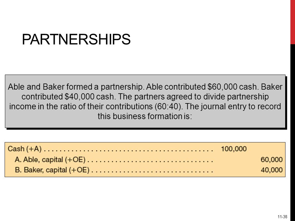 Able and Baker formed a partnership. Able contributed $60,000 cash.