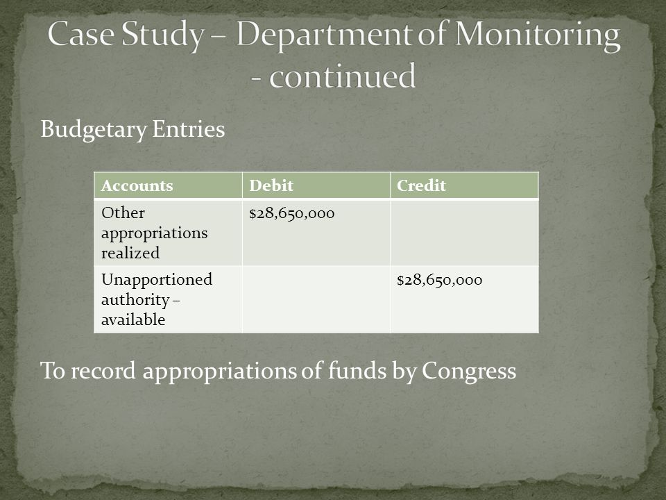 Budgetary Entries To record appropriations of funds by Congress AccountsDebitCredit Other appropriations realized $28,650,000 Unapportioned authority – available $28,650,000