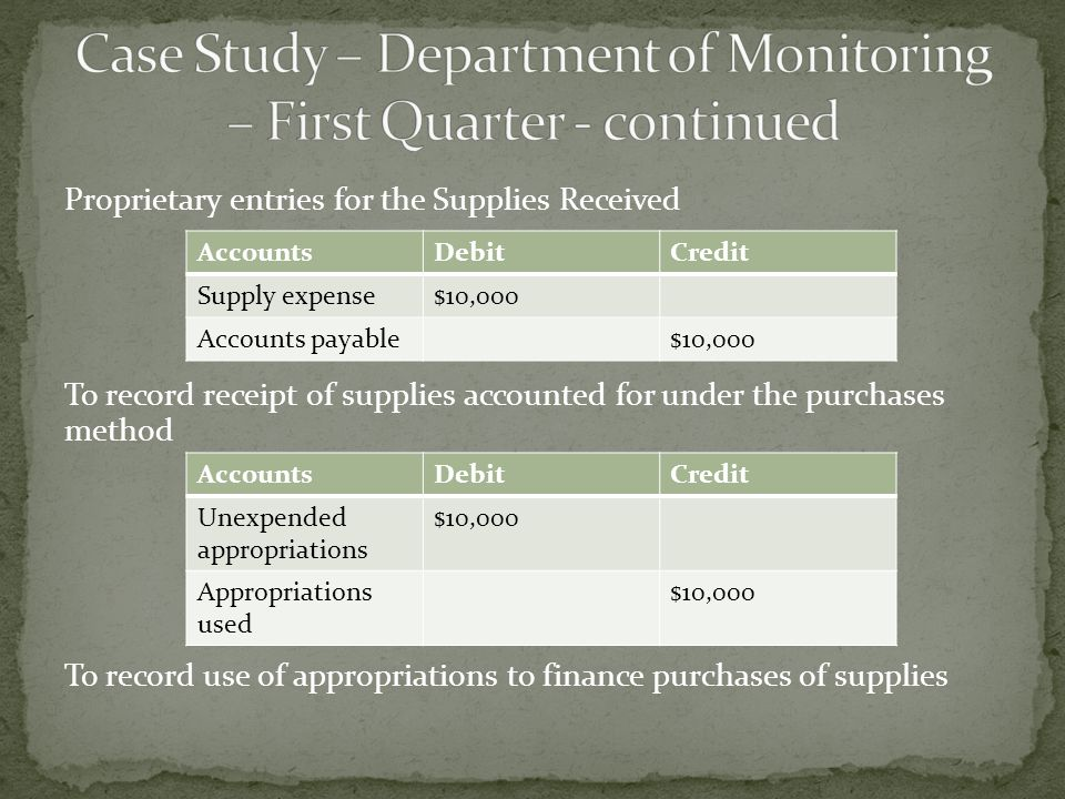 Proprietary entries for the Supplies Received To record receipt of supplies accounted for under the purchases method To record use of appropriations to finance purchases of supplies AccountsDebitCredit Supply expense$10,000 Accounts payable$10,000 AccountsDebitCredit Unexpended appropriations $10,000 Appropriations used $10,000