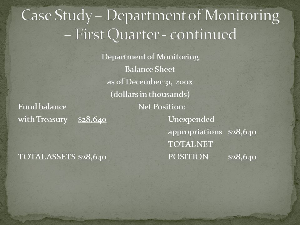 Department of Monitoring Balance Sheet as of December 31, 200x (dollars in thousands) Fund balanceNet Position: with Treasury$28,640Unexpended appropr