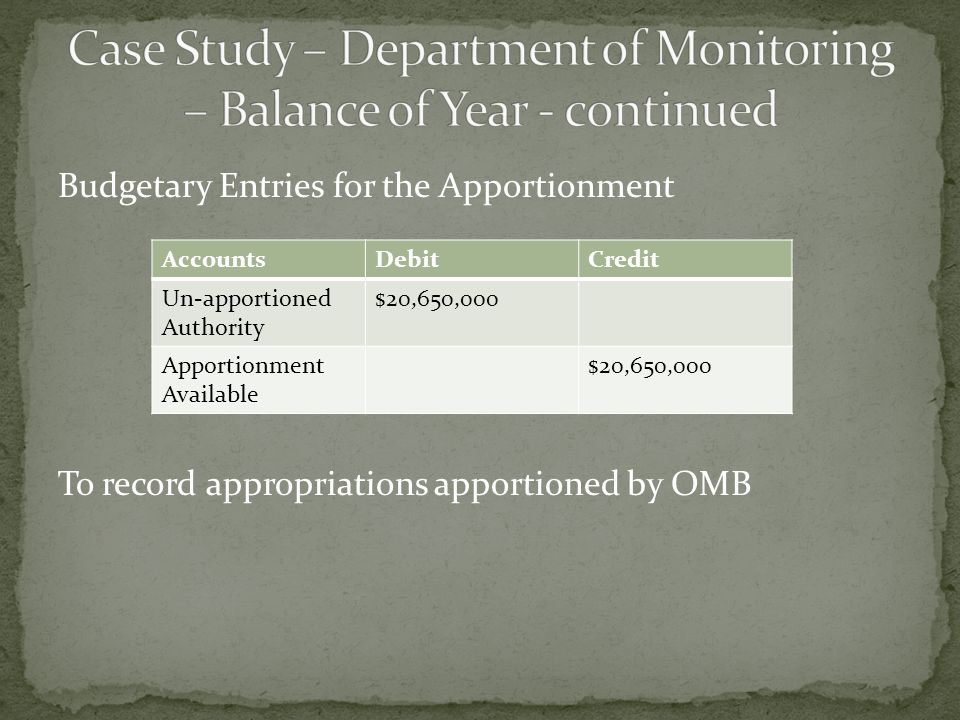 Budgetary Entries for the Apportionment To record appropriations apportioned by OMB AccountsDebitCredit Un-apportioned Authority $20,650,000 Apportionment Available $20,650,000