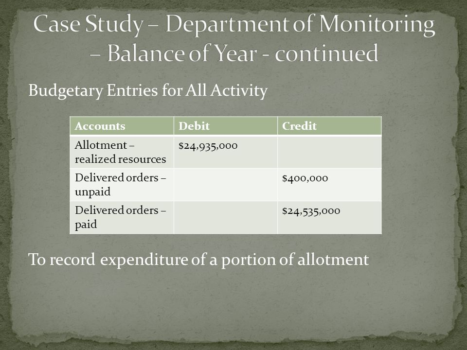Budgetary Entries for All Activity To record expenditure of a portion of allotment AccountsDebitCredit Allotment – realized resources $24,935,000 Delivered orders – unpaid $400,000 Delivered orders – paid $24,535,000