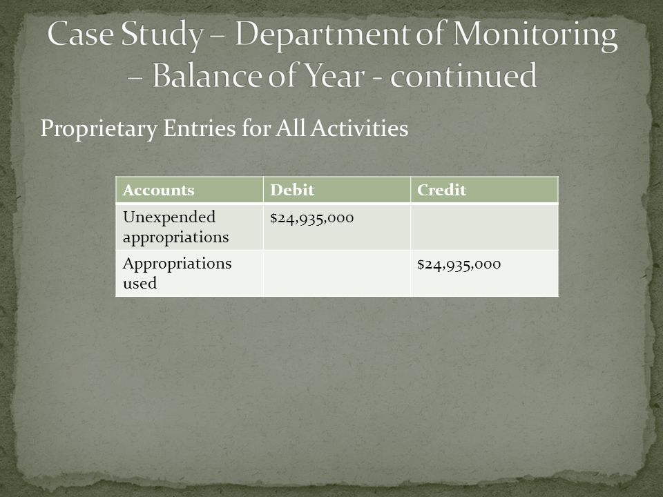 Proprietary Entries for All Activities AccountsDebitCredit Unexpended appropriations $24,935,000 Appropriations used $24,935,000