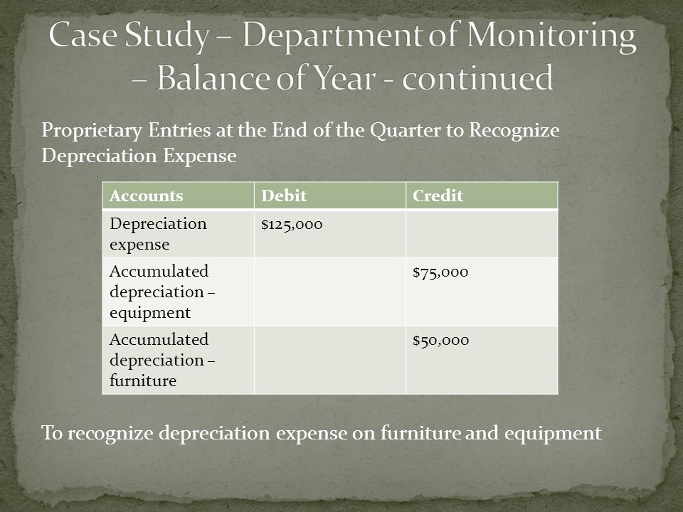 Proprietary Entries at the End of the Quarter to Recognize Depreciation Expense To recognize depreciation expense on furniture and equipment AccountsD