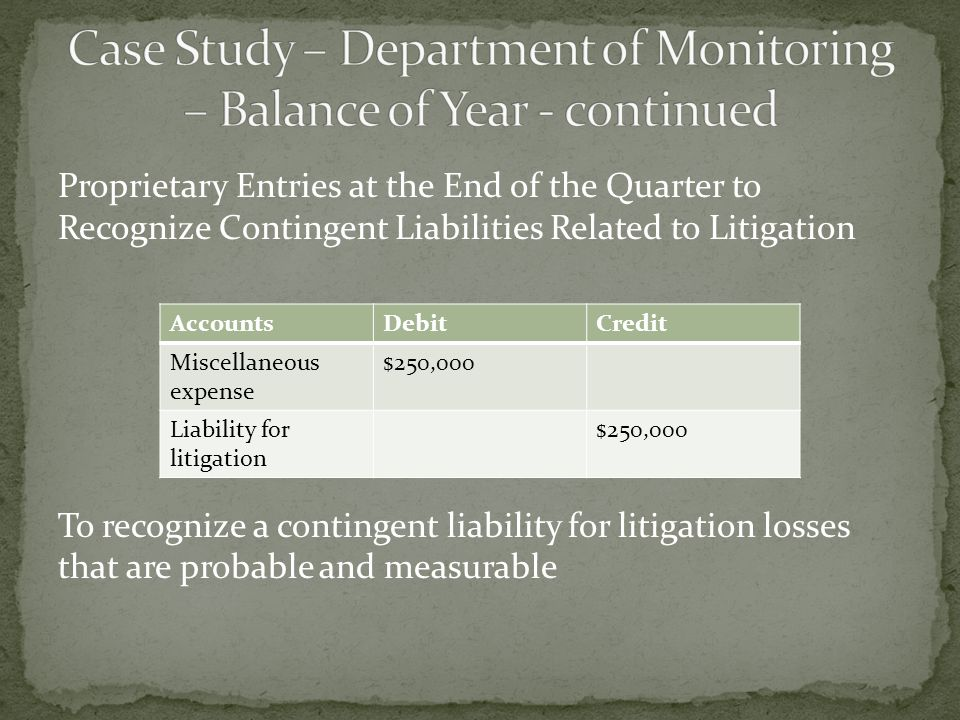 Proprietary Entries at the End of the Quarter to Recognize Contingent Liabilities Related to Litigation To recognize a contingent liability for litigation losses that are probable and measurable AccountsDebitCredit Miscellaneous expense $250,000 Liability for litigation $250,000