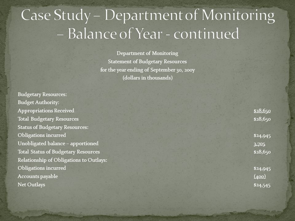 Department of Monitoring Statement of Budgetary Resources for the year ending of September 30, 200y (dollars in thousands) Budgetary Resources: Budget