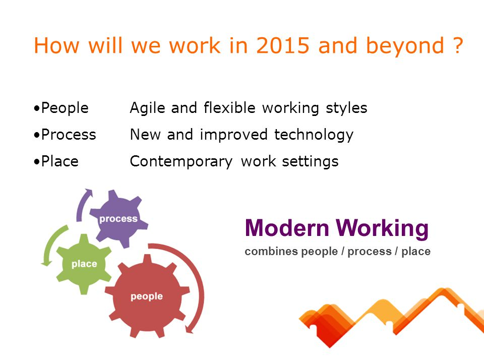 What does Modern Working mean.A shift from …..