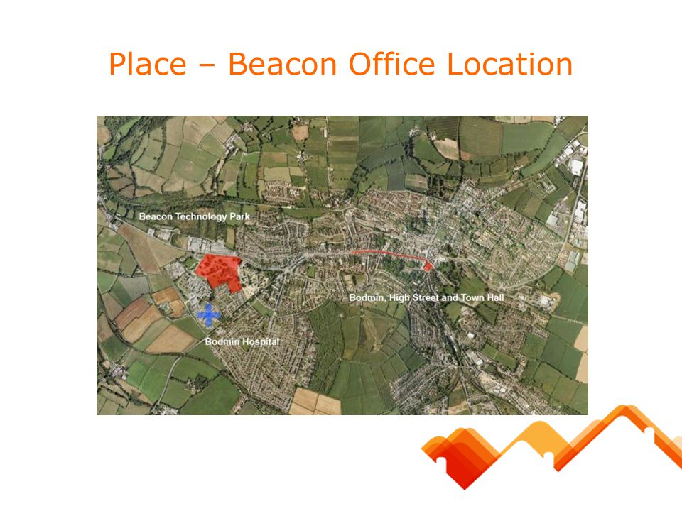 Place – Beacon Office Site Plan