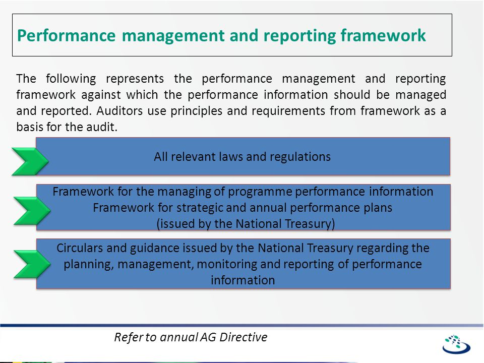All relevant laws and regulations Framework for the managing of programme performance information Framework for strategic and annual performance plans (issued by the National Treasury) Framework for the managing of programme performance information Framework for strategic and annual performance plans (issued by the National Treasury) Circulars and guidance issued by the National Treasury regarding the planning, management, monitoring and reporting of performance information The following represents the performance management and reporting framework against which the performance information should be managed and reported.