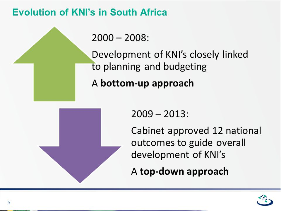 5 Evolution of KNI's in South Africa 2000 – 2008: Development of KNI's closely linked to planning and budgeting A bottom-up approach 2009 – 2013: Cabinet approved 12 national outcomes to guide overall development of KNI's A top-down approach