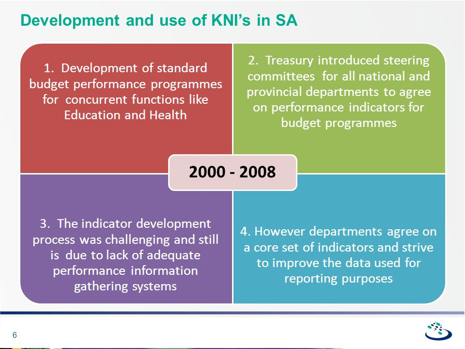 6 Development and use of KNI's in SA 1.