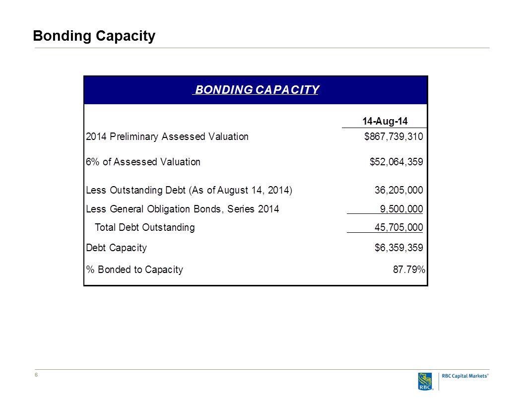 6 Bonding Capacity