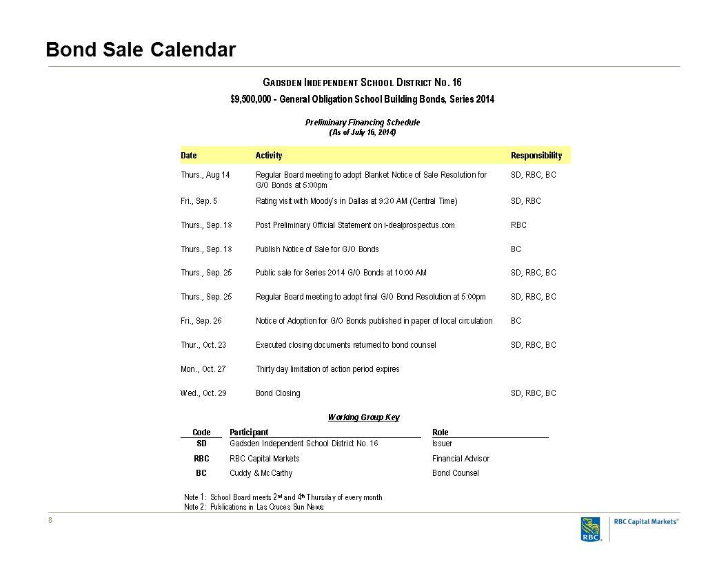 Weekly Municipal Market Update August 11, 2014