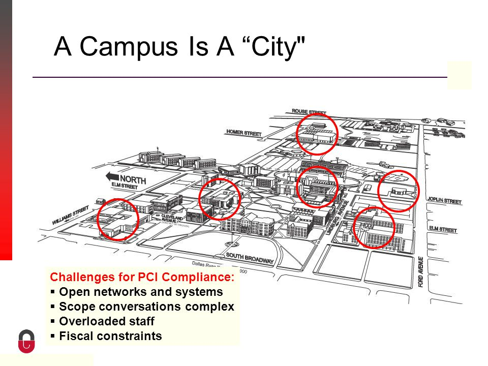 Property of CampusGuard A Campus Is A City Challenges for PCI Compliance:  Open networks and systems  Scope conversations complex  Overloaded staff  Fiscal constraints