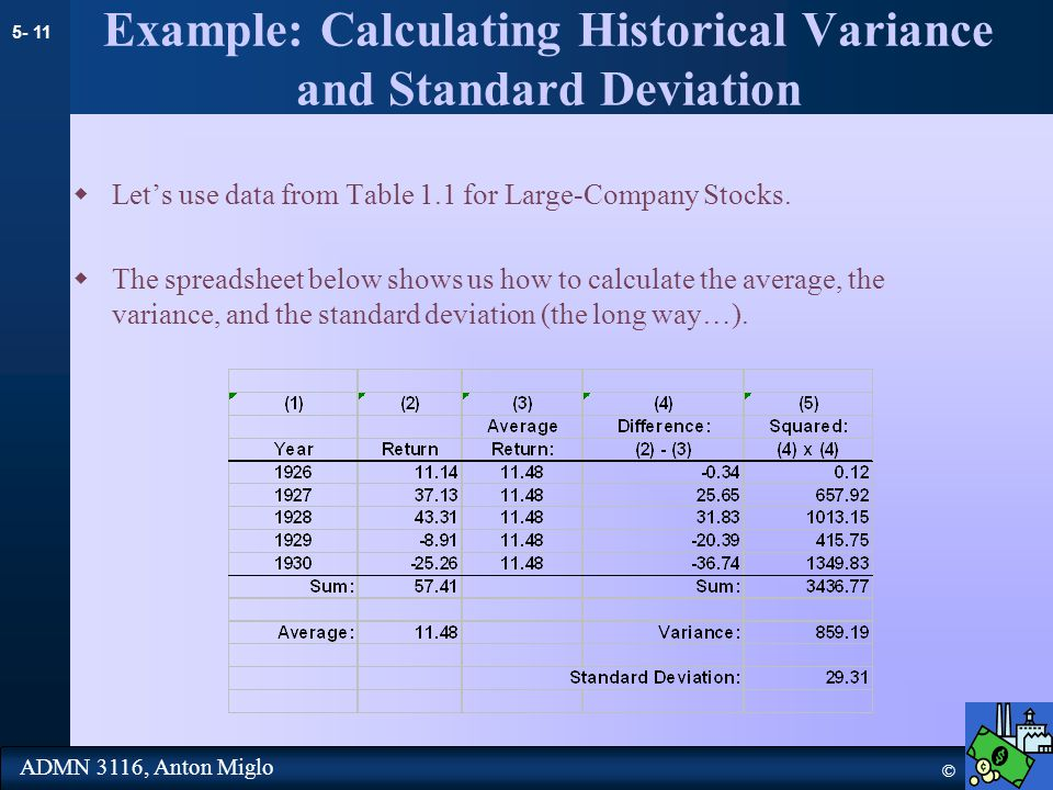 5- 11 © ADMN 3116, Anton Miglo Example: Calculating Historical Variance and Standard Deviation  Let's use data from Table 1.1 for Large-Company Stocks.