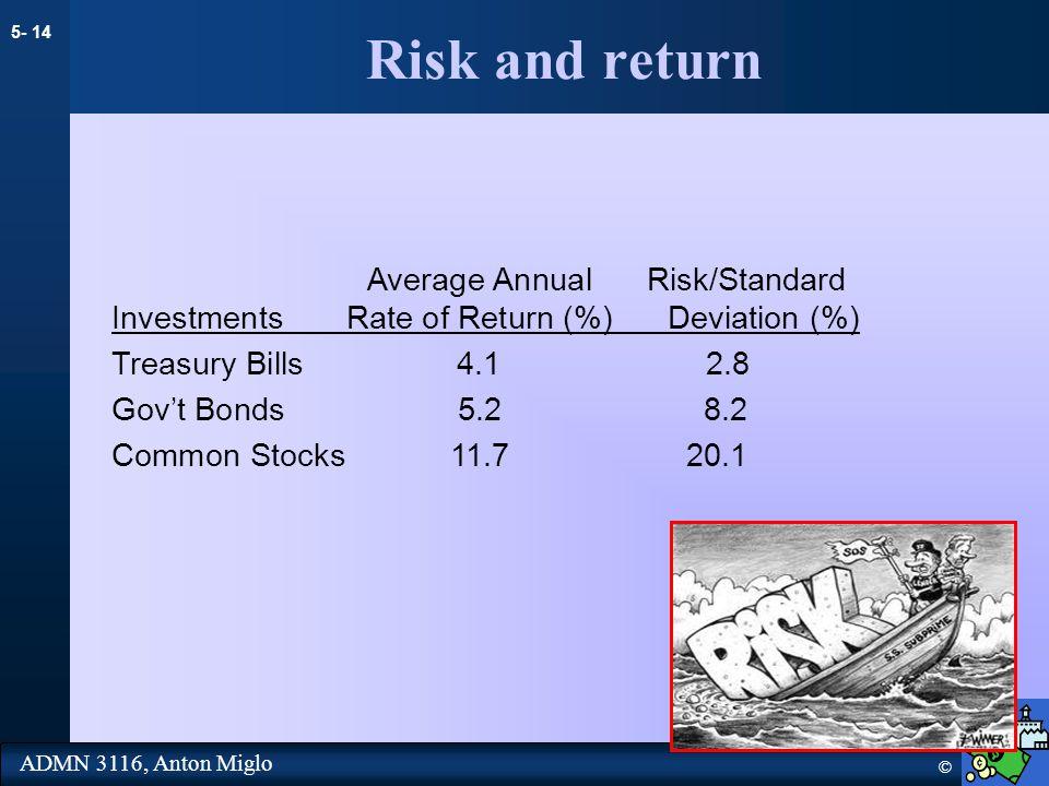 5- 14 © ADMN 3116, Anton Miglo Risk and return Average Annual Risk/Standard InvestmentsRate of Return (%) Deviation (%) Treasury Bills 4.1 2.8 Gov't Bonds5.28.2 Common Stocks11.7 20.1