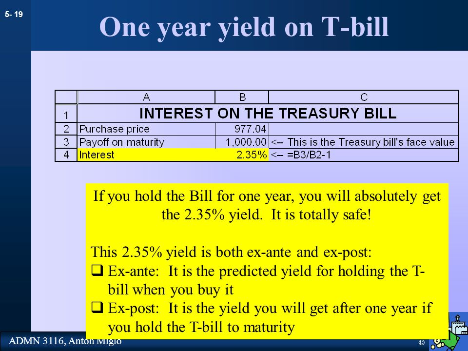 5- 19 © ADMN 3116, Anton Miglo One year yield on T-bill 19 If you hold the Bill for one year, you will absolutely get the 2.35% yield.