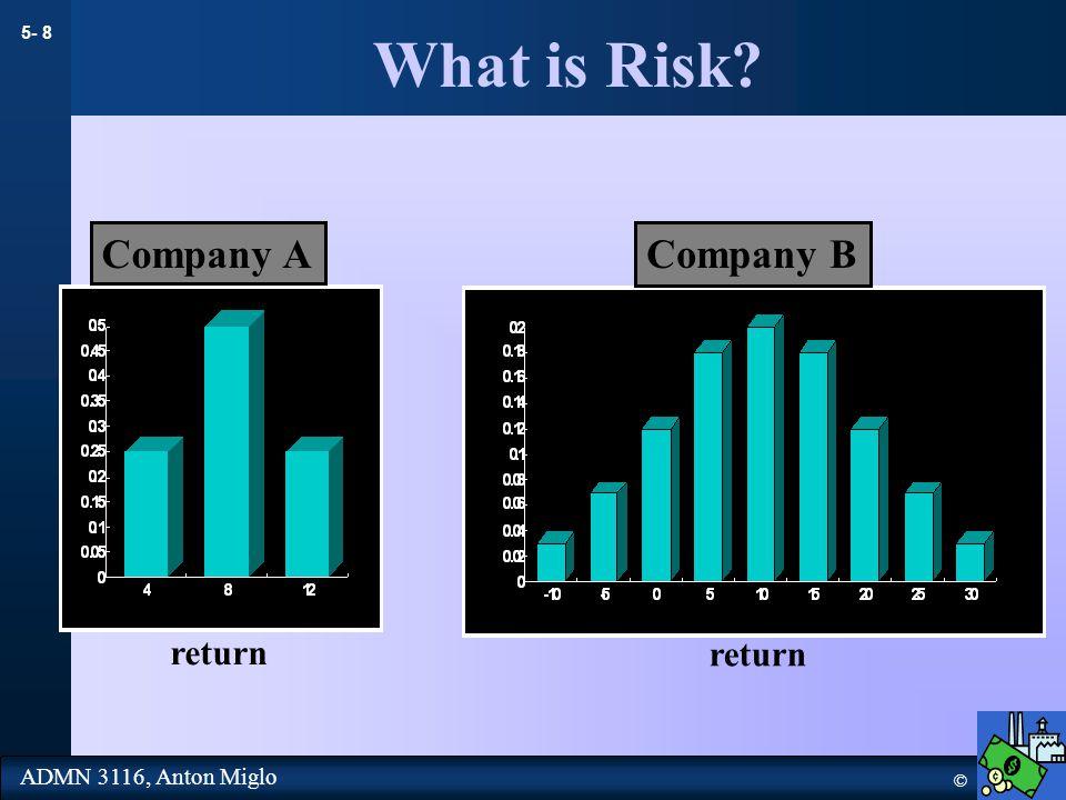 5- 8 © ADMN 3116, Anton Miglo What is Risk? Company B return Company A return