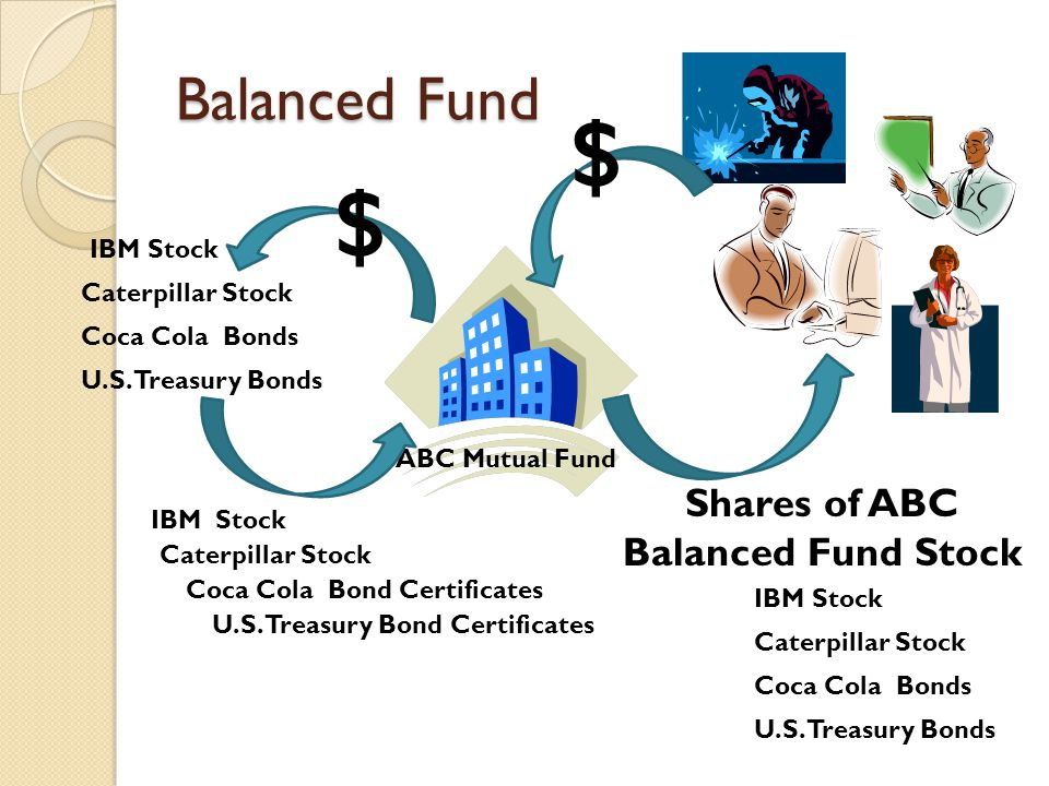 Balanced Fund ABC Mutual Fund $ Shares of ABC Balanced Fund Stock $ IBM Stock Coca Cola Bonds Coca Cola Bond Certificates Coca Cola Bonds U.S.
