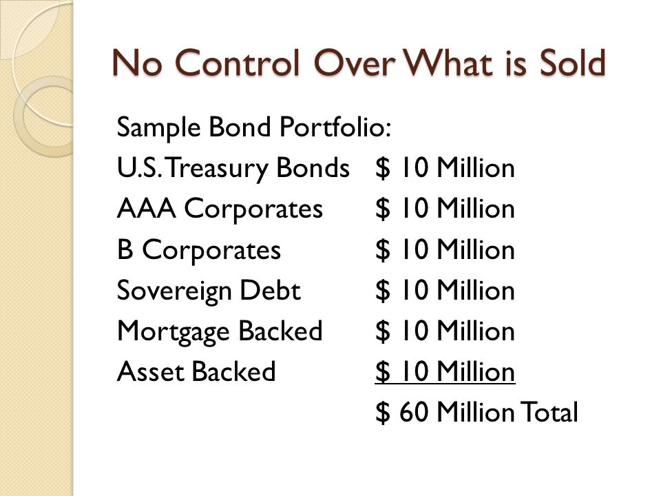 No Control Over What is Sold Sample Bond Portfolio: U.S.