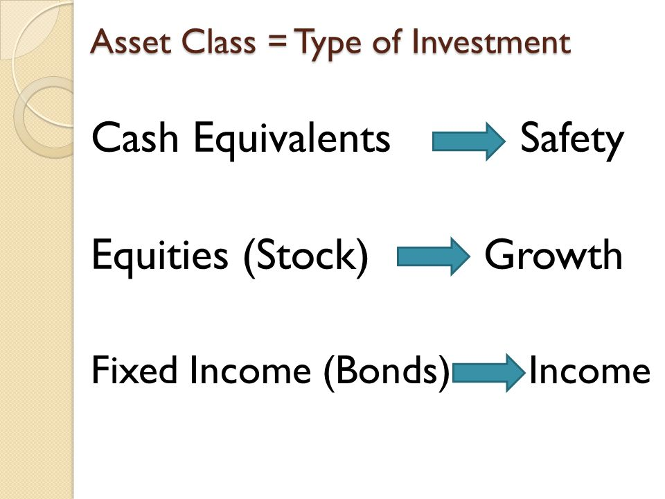 How to Manage Risk in Stock Portfolio – Diversify ( Number) Number of Stocks In Portfolio Variability of Portfolio Returns Zero Risk High Risk Cannot Remove All Risk Just By Adding Securities Measure Market Risk with stock's Beta