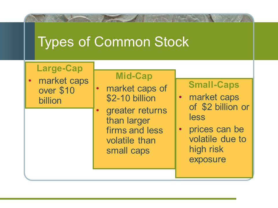 Types of Common Stock Mid-Cap market caps of $2-10 billion greater returns than larger firms and less volatile than small caps Small-Caps market caps of $2 billion or less prices can be volatile due to high risk exposure Large-Cap market caps over $10 billion